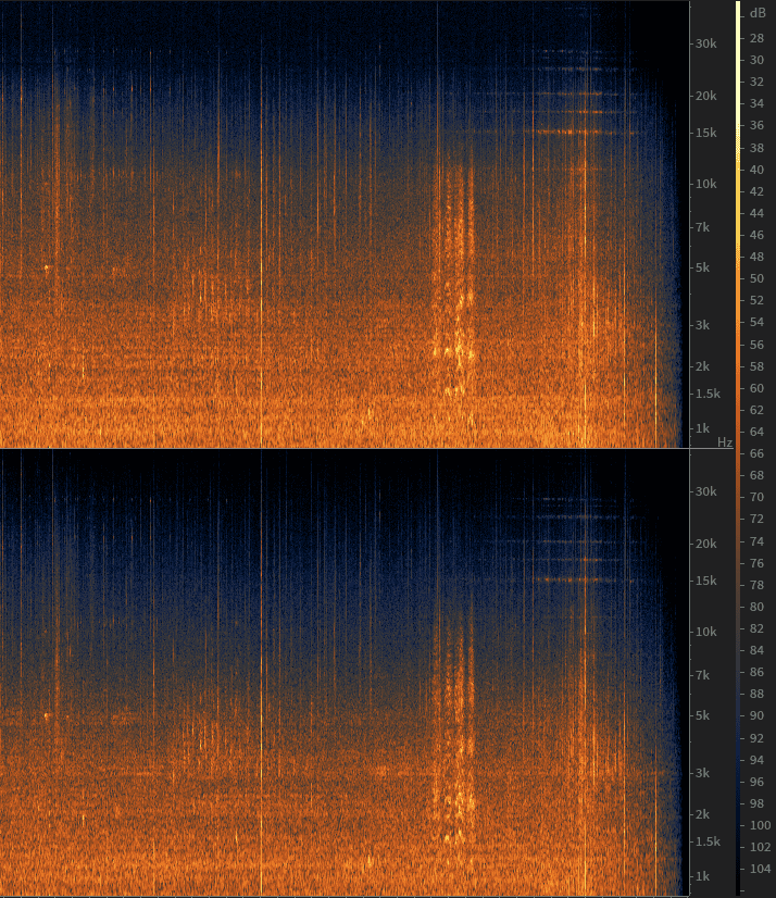 Spectrogram comparing mikroUši and DPA 4060. We see similar results with the DPAs looking a little noisier but also more detail. Both have v extended frequency ranges.